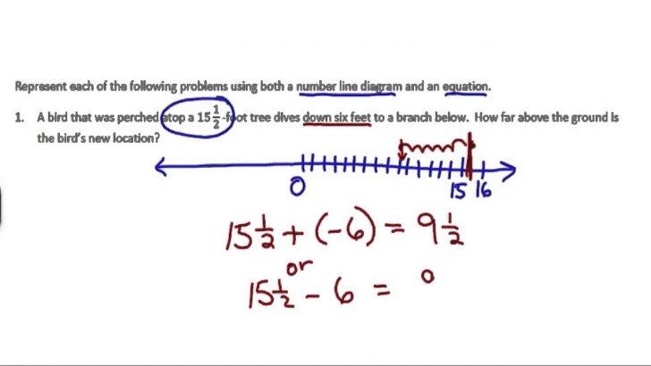 Worksheet Ideas ~ Worksheet Ideas Accelerated Math Worksheets