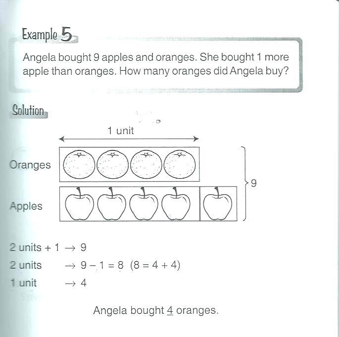 Primary Worksheets