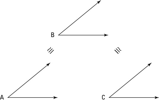 The Transitive And Substitution Properties