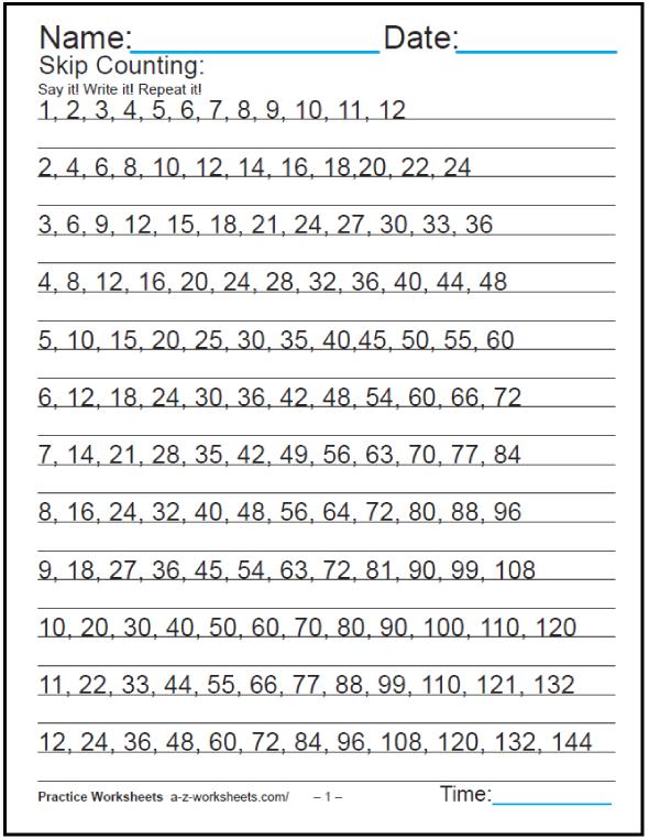 70+ Fun Multiplication Worksheets ⭐ Charts, Flash Cards