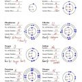 Worksheets Electrons In Atoms Answers