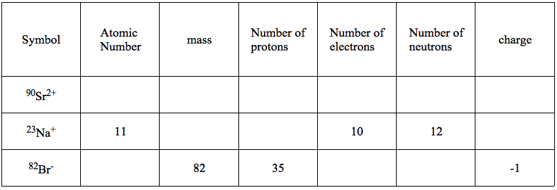 Answer  Complete The Following Table