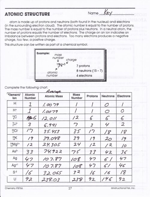 Atomic Structure Worksheet Answers ~ Funresearcher Com