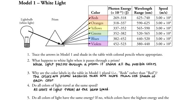Cassi Chemistry 3rd  Pogil  Electron Energy And Light