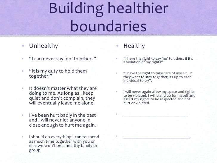 Setting Boundaries Worksheet