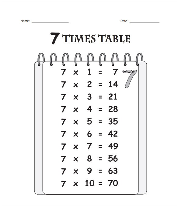 Matter Of Fact Multiplication Chart Worksheet Printable 55 High