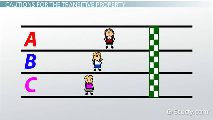 Transitive Property  Definition & Examples Video With Lesson