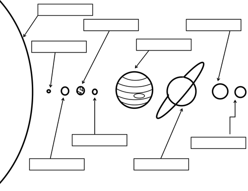 Very Simple Handout I Made Including The Sun And The 8 Planets