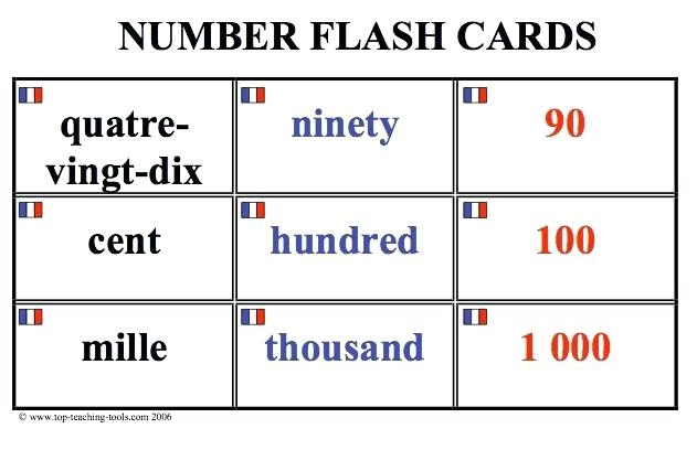 Free Printable Counting Worksheets 1 20 Worksheet French Numbers
