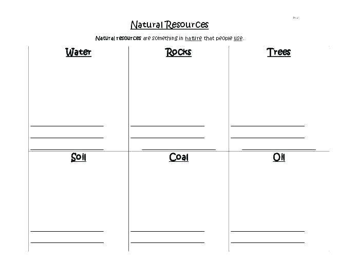Natural Resources For Kids Worksheets – Odmartlifestyle Com