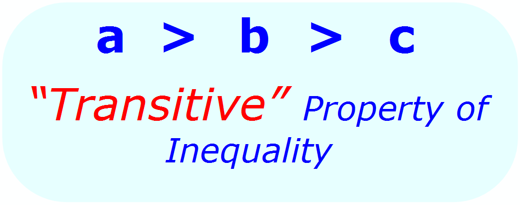 Math Properties       Transitive Property Of Inequality