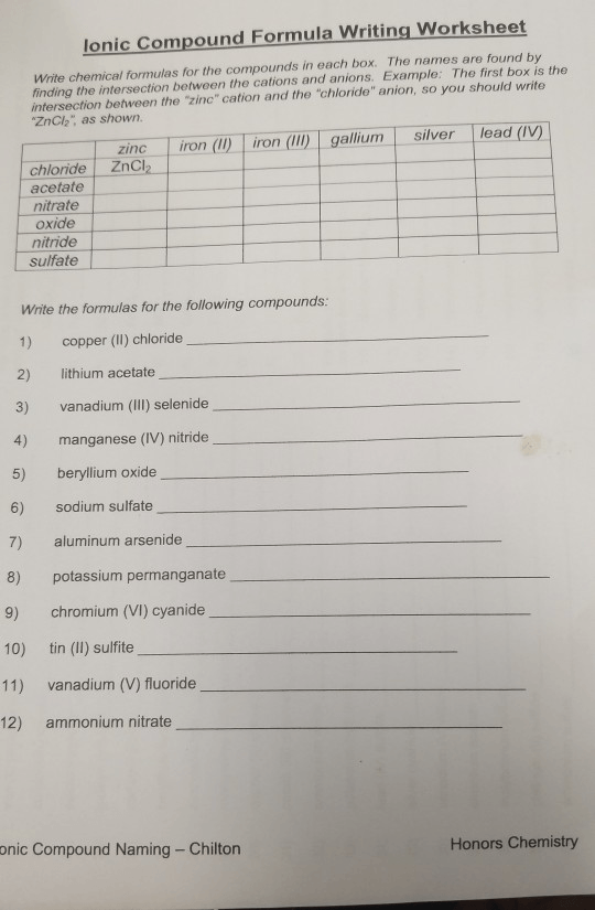 Solved  Lonic Compound Formula Writing Worksheet Write Che