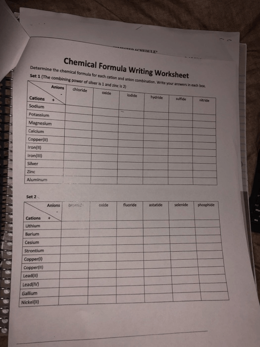 Solved  Chemical Formula Writing Worksheet Determine The C