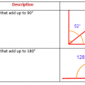 Complementary Angles And Supplementary Angles Worksheets