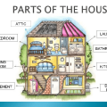 The House Vocabulary Worksheets