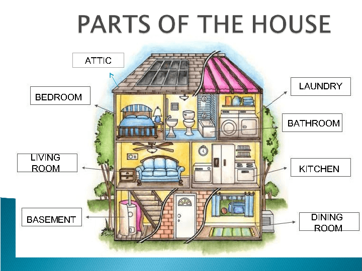 Worksheets  Parts Of The House – Show And Text