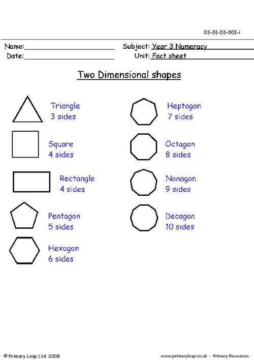 Two Dimensional Shapes (2