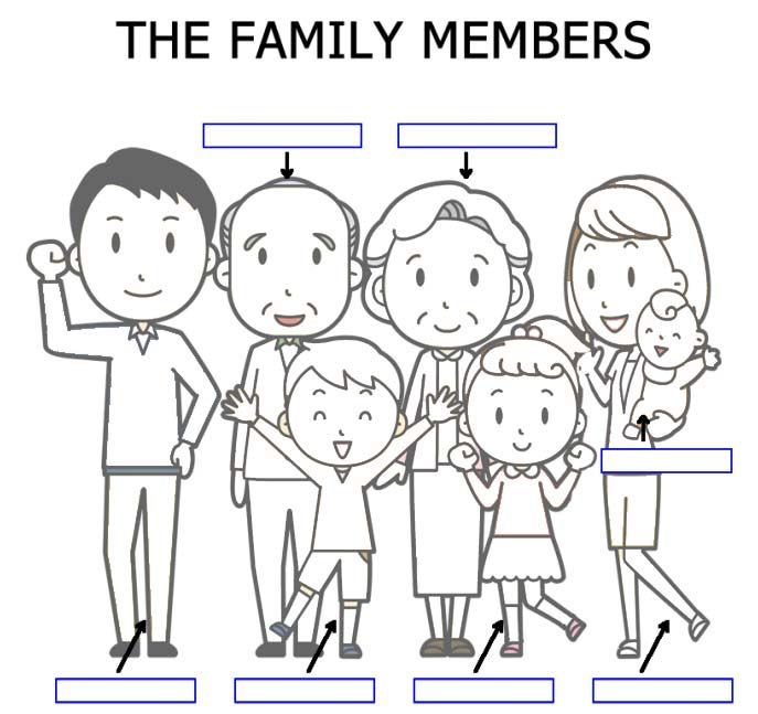 Pin By Amal Botros On Family Coloring Pages
