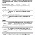 I Statements Worksheets