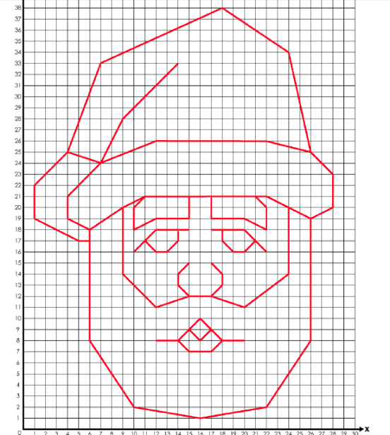 Santa Coordinate Graphing Activity From Super Teacher Worksheets