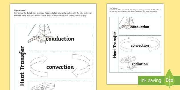 Heat Transfer Flaps Writing Worksheet   Worksheet