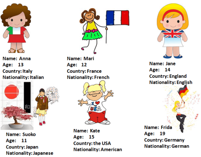 Merry English To You!  Countries And Nationalities