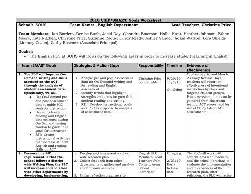 Csip Smart Goals Worksheet