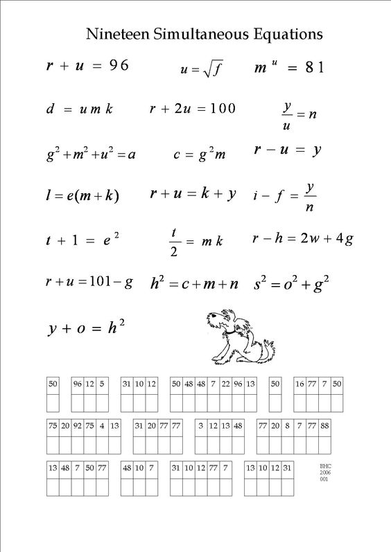 Algebra 1 Joke Worksheets  Don 39 T Get This Others Thought It Was