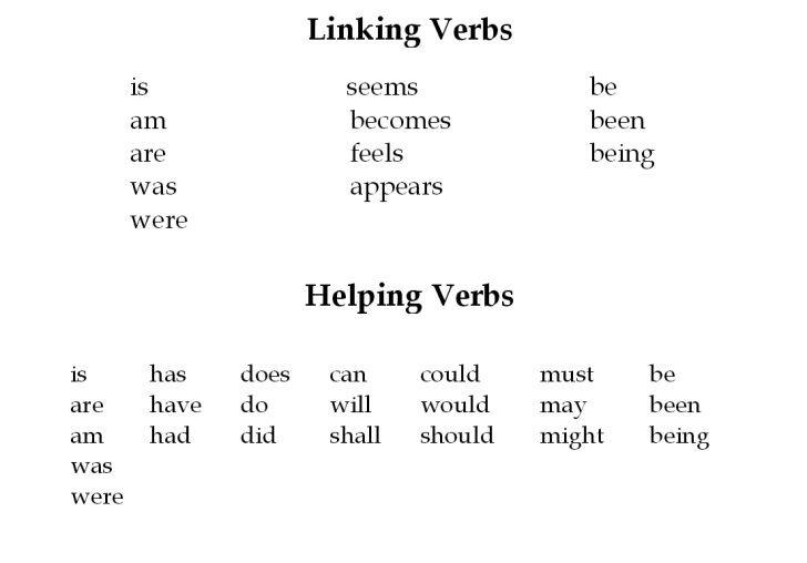 Worksheet Ideas ~ Writing Action Verbs Words Worksheet Linking