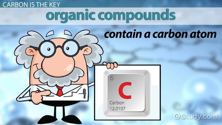 Naming Organic Compounds  Rules & Practice
