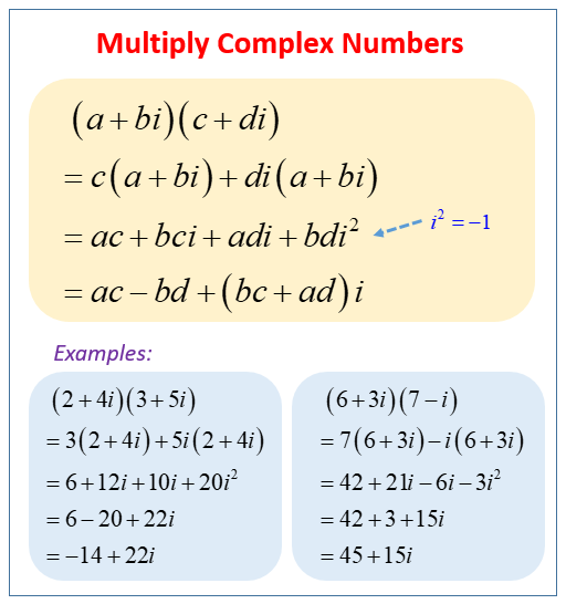 Multiplying Complex Numbers (examples, Solutions, Videos