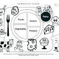 Food Pyramid Worksheets Ks2