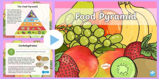 Food Pyramids Ks2 Worksheet