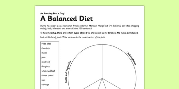 A Balanced Diet Worksheet   Worksheet
