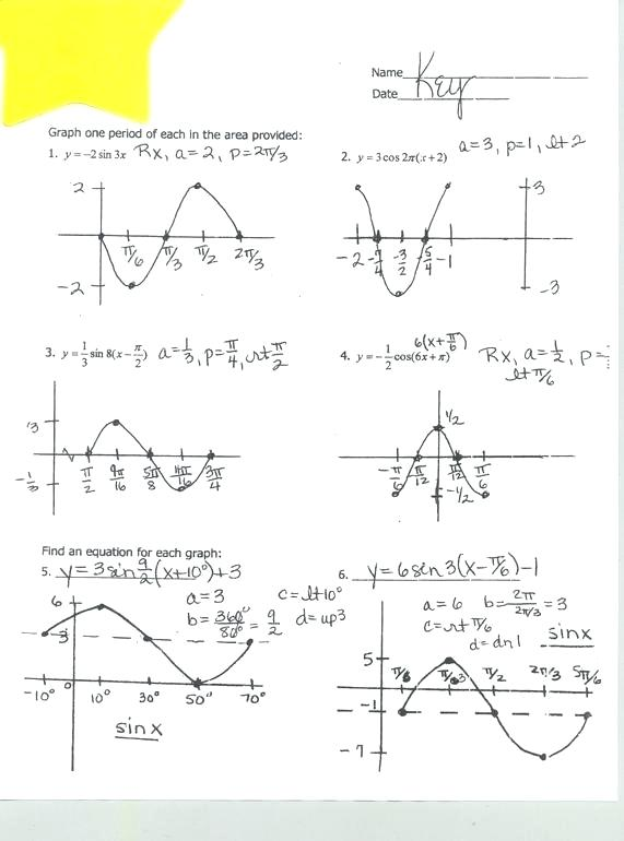 Trigonometric Functions Worksheets – Csdmultimediaservice Com