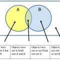 Venn Diagram Worksheets For 2nd Grade