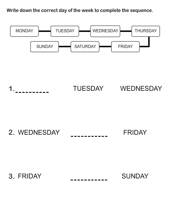 Days Of The Week Activities For Kids